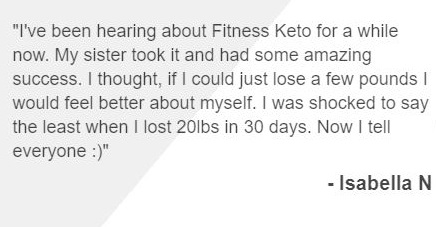 Fitness Keto Reviews