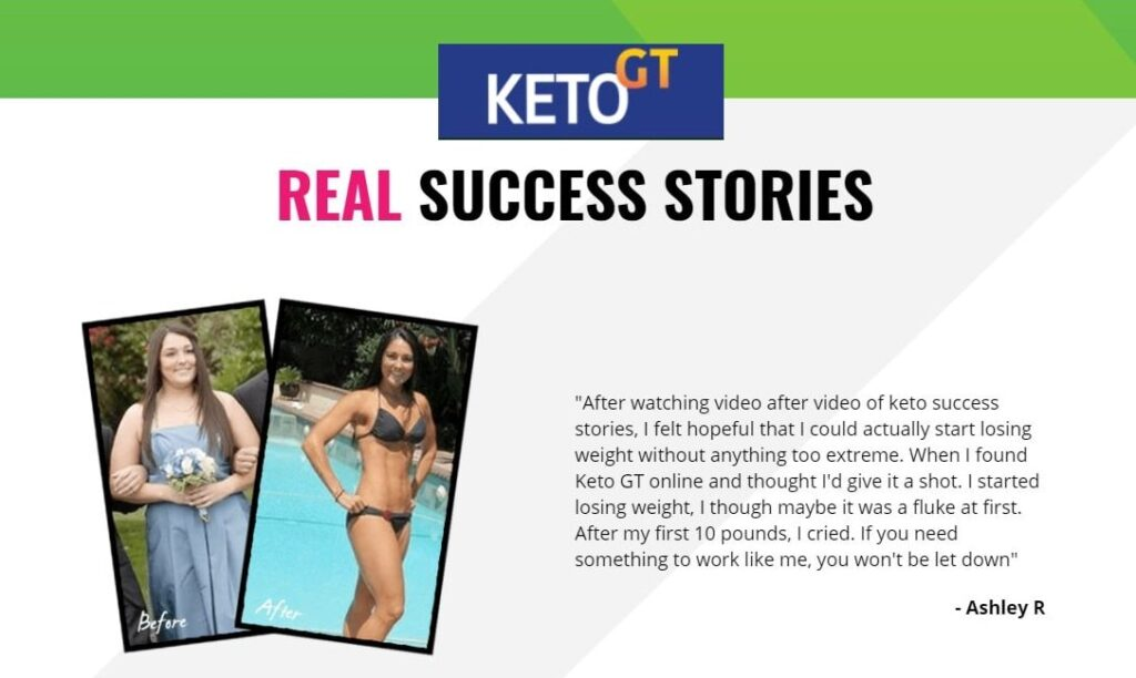 Keto GT Customer Reviews